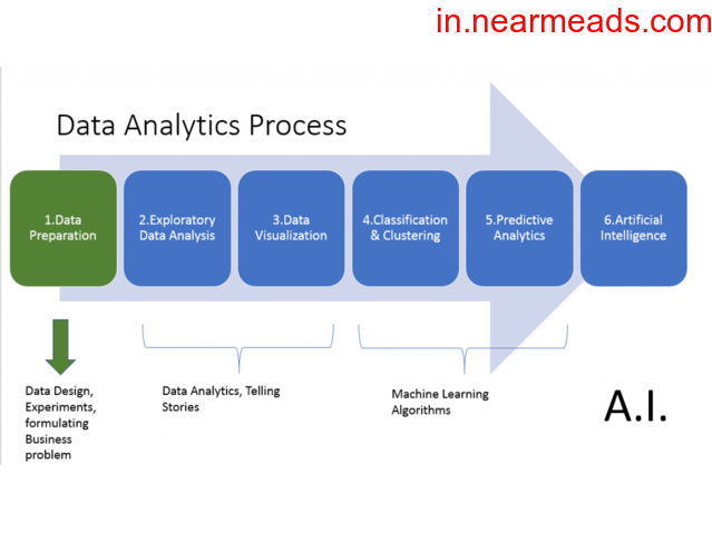 AI Analytics – Best AI Training in Nashik - 1
