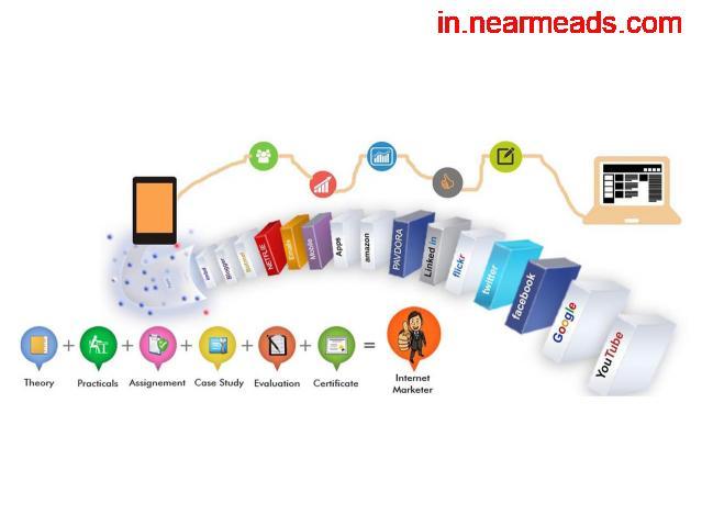 Proideators – Digital Marketing Training in Kanpur - 1