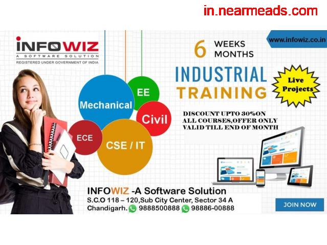 Infowiz – Learn Data Science Course in Chandigarh - 1